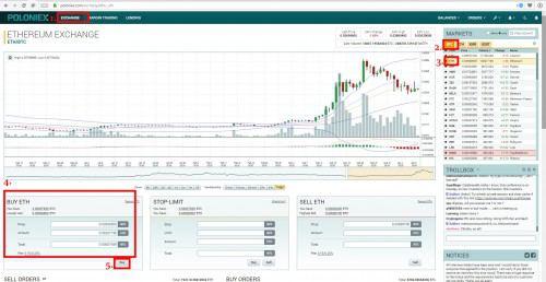 Обмен криптовалюты биткоин на бирже Poloniex