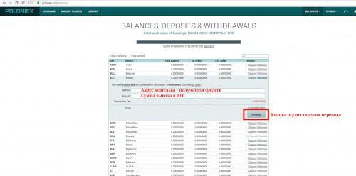перевод средств на сторонний кошелек биткоин в личном кабинете биржи Poloniex