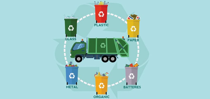 Бизнес по переработке мусора с чего начать