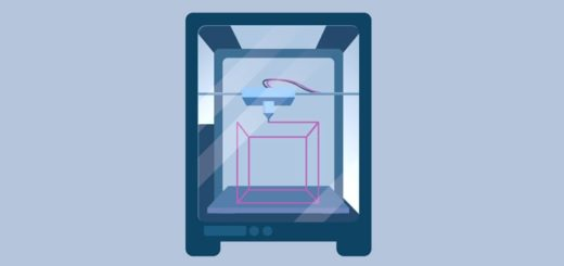 Как открыть бизнес на 3d печати: 3д принтеры для малого бизнеса