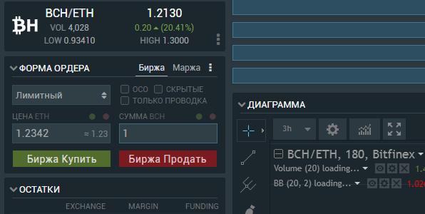 Покупка криптовалюты bitcoin Cash на бирже Bitfinex