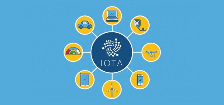 Iota и Интернет Вещей
