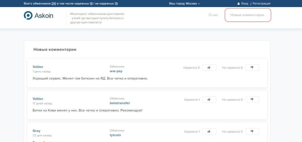 """Рисунок 8 """"Комментарии, написанные пользователями об обменниках представленных в мониторинге Askoin.com"""""""