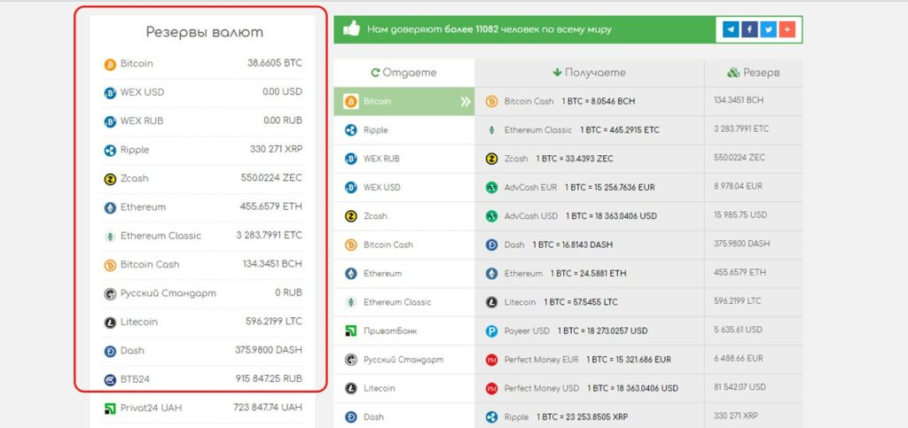 Окно с резервами различных валют на сайте bit-exchanger.ru