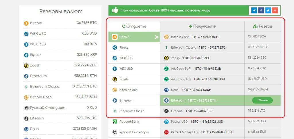 Окно обмена криптовалют обменника bit-exchanger.ru
