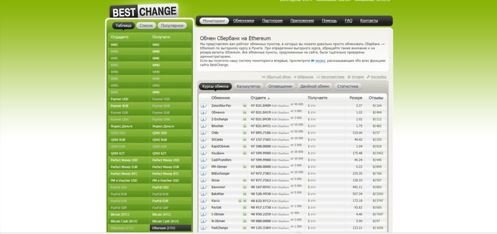 Главная страница мониторинга обменников Bestchange