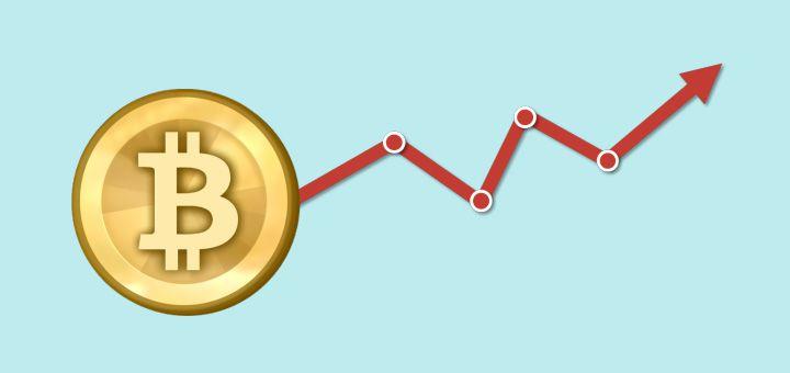 События и связанные с ними изменения курса. Bitcoin в 2009 - 2018 годах