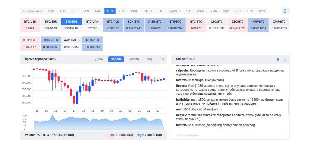 Покупка криптовалюты на бирже EXMO