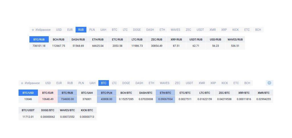 Валютные пары, представленные на бирже криптовалют EXMO