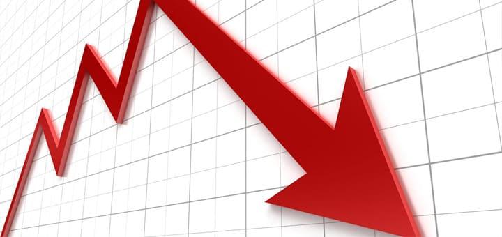 Аналитика российского фондового рынка