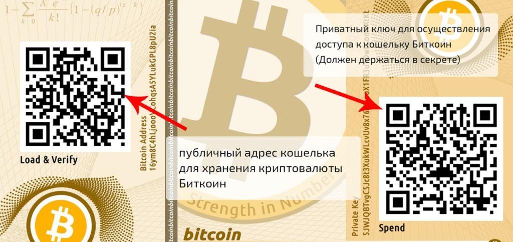 Рисунок: «Сгенерированный случайным образом адрес кошелька Биткоин в виде QR кода (слева) и приватный ключ для доступа к данному кошельку в виде QR кода справа»