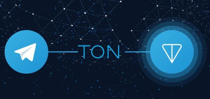Логотип самого известного и популярного на текущий момент ICO компании Telegram Павла Дурова
