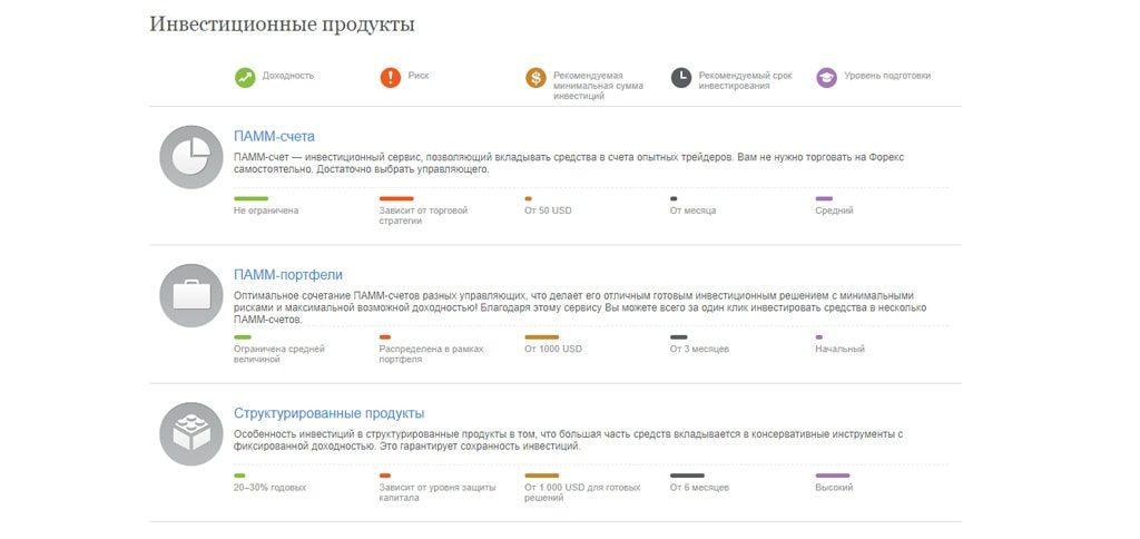 Скриншот личного кабинета Alpari.com с возможностью выбора и настройки инвестиционного продукта