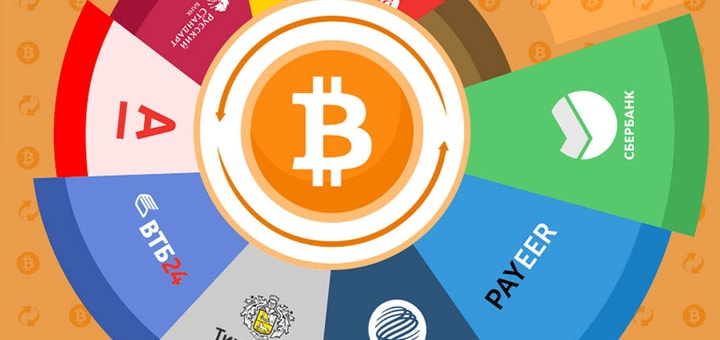 Быстрый обмен валют онлайн с помощью сервиса MegaXChange