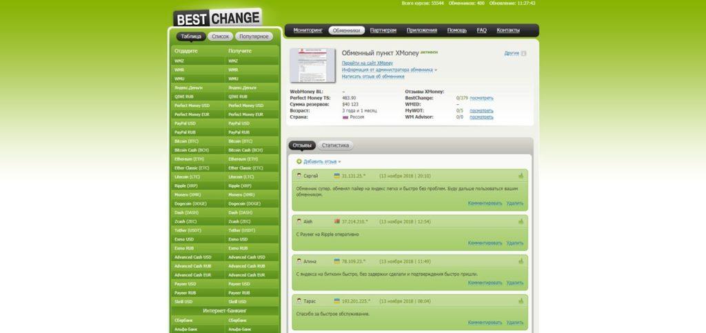 Отзывы об обменнике на странице сайта bestchange.ru
