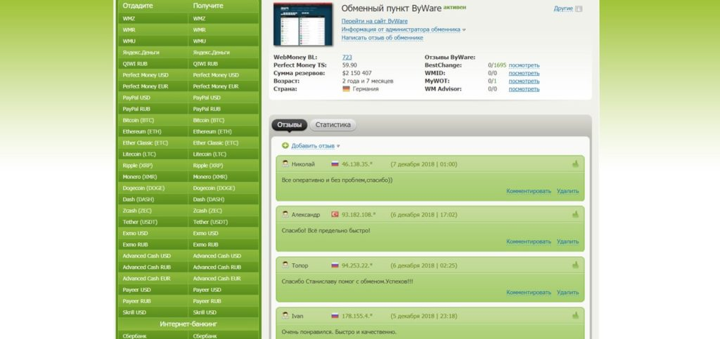 Страница с отзывами о сервисе byware.net на сайте мониторинга обменников bestchange.ru
