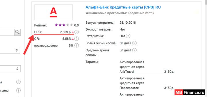Оффер Альфа-банка на сайте Admitad