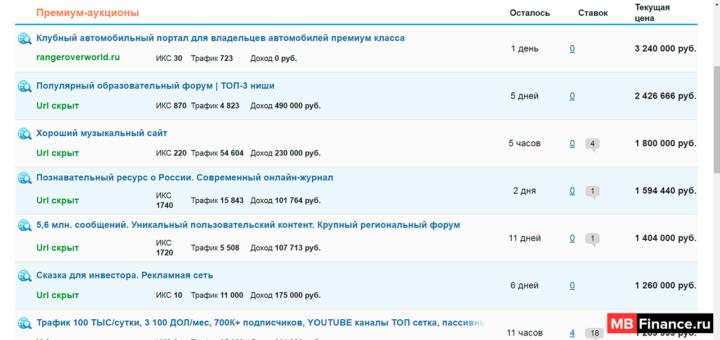 Биржа Telderi для продажи сайтов