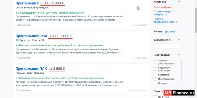 Популярный ресурс для поиска работы в Германии Flagma.de