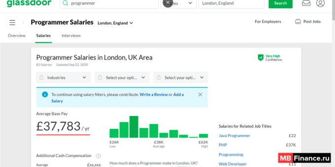 Средняя зарплата в Англии по версии сайта Glassdoor
