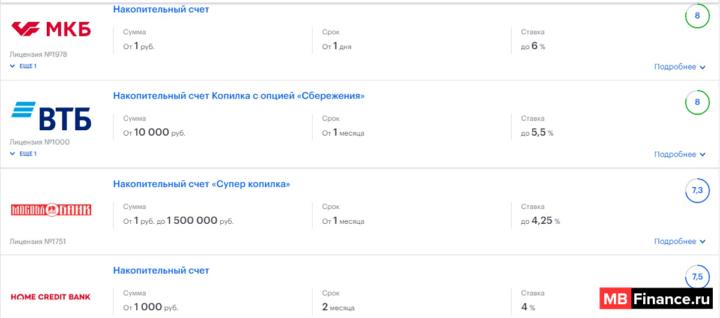 Сравнение вкладов на сайте Выберу.ру