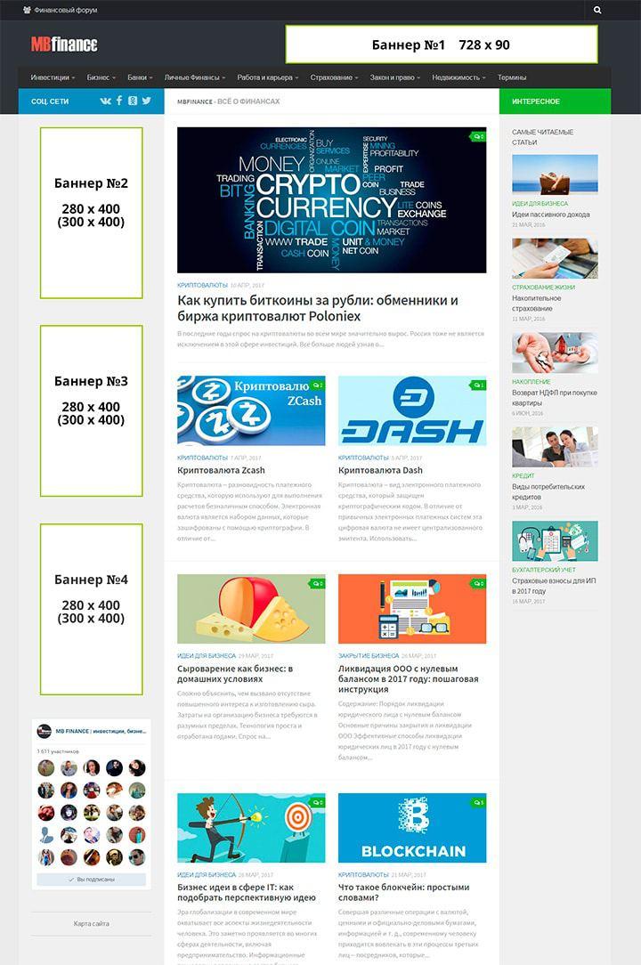 позиции баннеров на mbfinance.ru